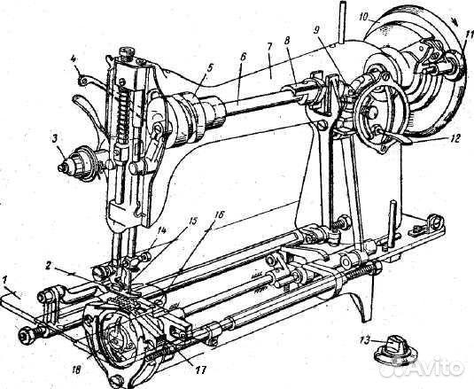 как отрегулировать старые швейные машинки